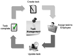 Employee-Task-Management