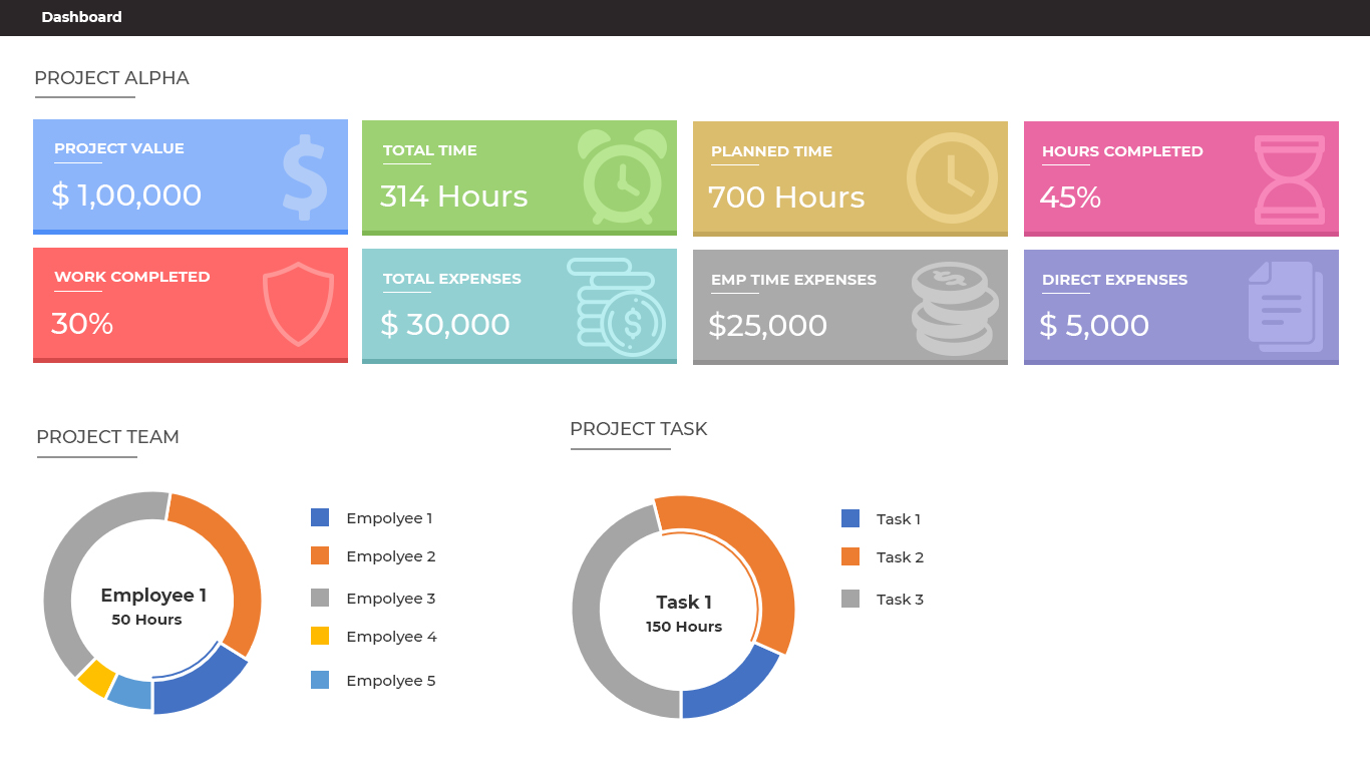 Project Management Software Will Change Your Business