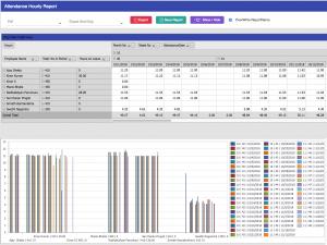 OfficeTimer-Attendance-Hourly-Report