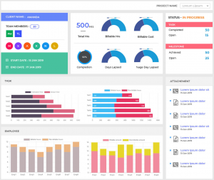 project management software dashboard