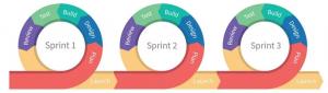 task management software - OfficeTimer