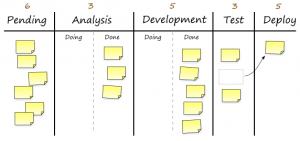 Task Management System - OfficeTimer