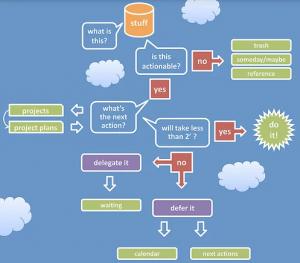 task management software- OfficeTimer